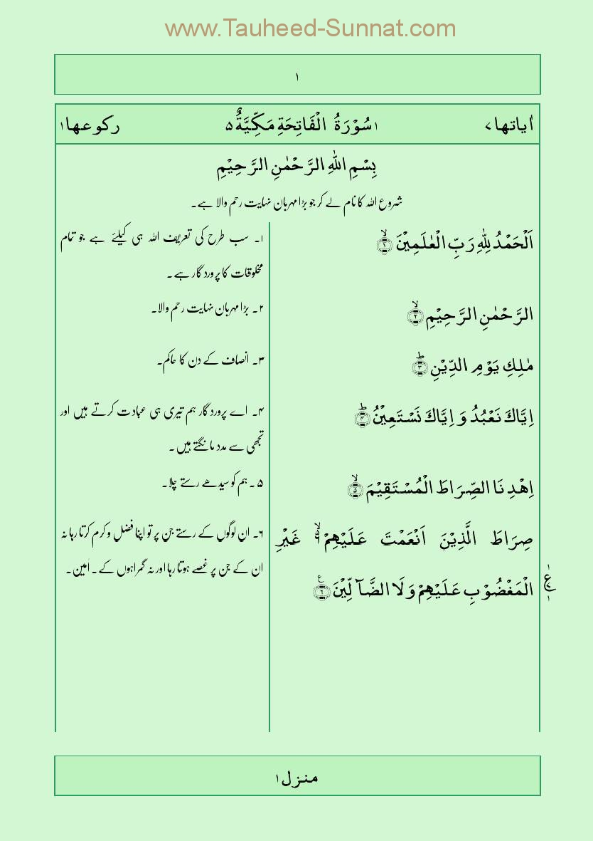 Quran Meaning In Urdu - Gambar Islami